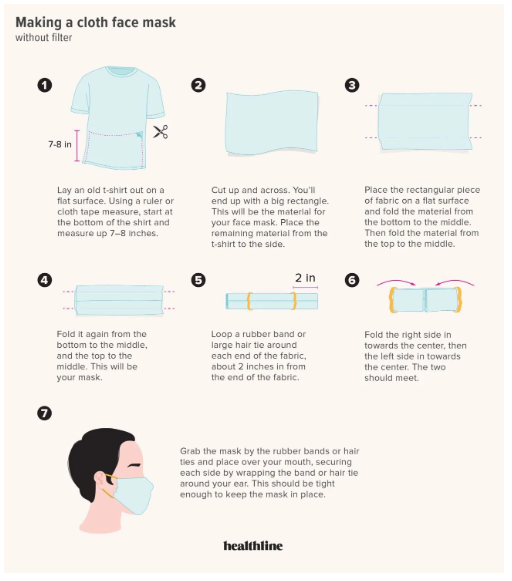 how-to-make-a-cloth-face-mask
